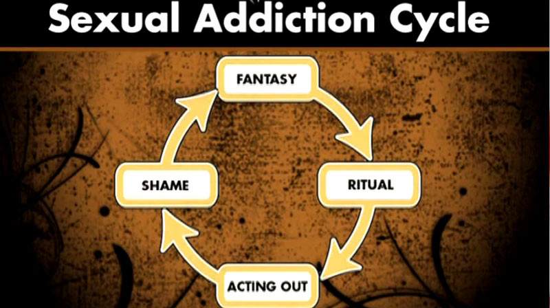 Program to relieve sex addiciton