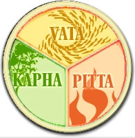 Vata kapha pitta_Vata Balancing in Fall Winter