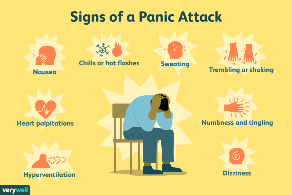 Iron Deficiency and Panic Attacks_Very Well Mind graphic image